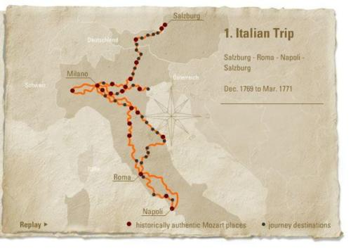 Primo viaggio in Italia dei Mozart (Fonte European Mozart Ways - mozartways.com)