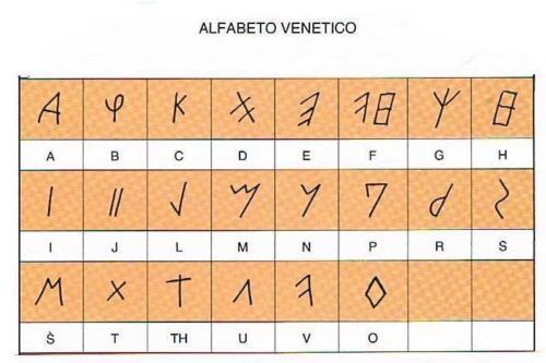 11 - Alfabeto Venetico - (da Come scrivevano i veneti, www.marcadoc.com